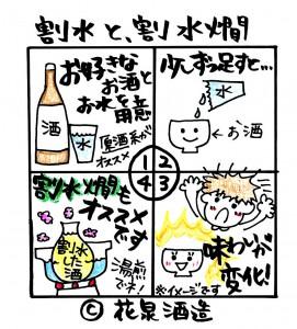 02warimizukan